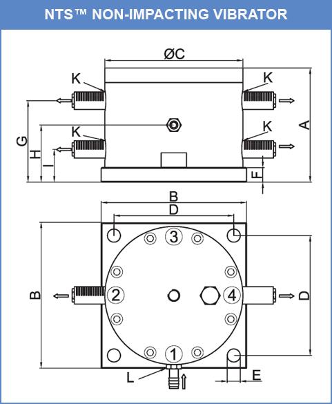 Bin Vibrators -MARTIN® NTS™ Non-Impacting Vibrators for Bins & Hoppers